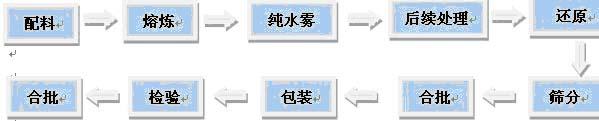 水雾化2.jpg