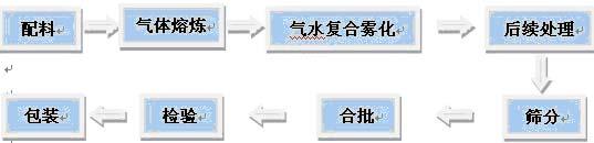 水雾化3.jpg