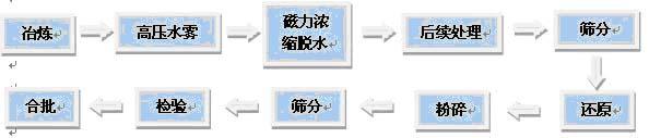 水雾化4.jpg