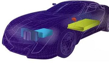第三代半导体材料兴起与未来
